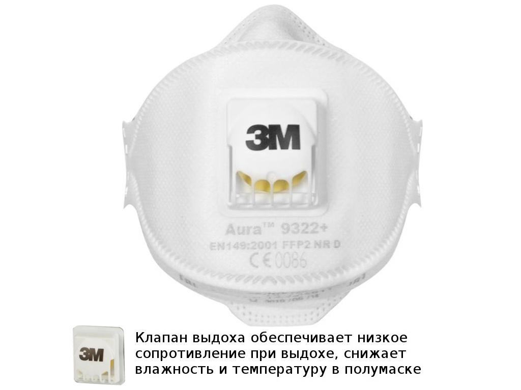 Защитная маска 3M Aura 9322+ класс защиты FFP2 (до 12 ПДК) с клапаном 7100004175