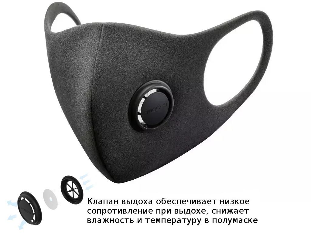 Защитная маска Xiaomi Smartmi Hize Masks KN95 класс защиты FFP2 (до 12 ПДК) размер L